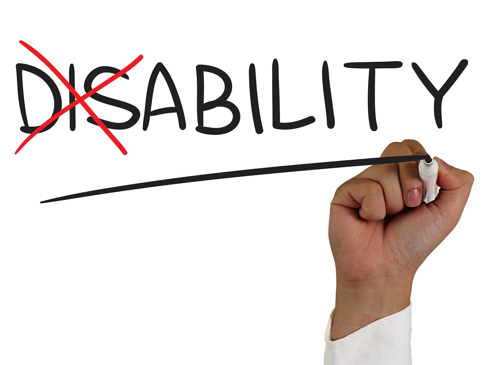 Ability Instead of Distability Image